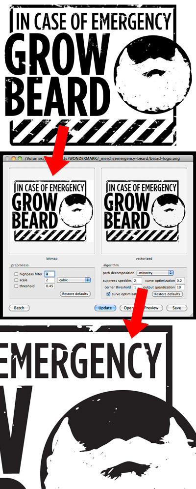 Cocoapotrace and the Emergency Beard: A Case Study